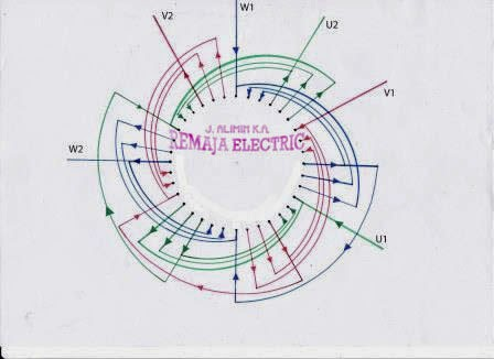 3 Phase Split Ac Wiring Diagram 2001 Saturn Sl2 Radio Three Induction Motor Winding - Impremedia.net