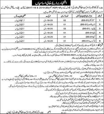 Latest Jobs in Pakistan in Education Department Chakwal Jobs 2021