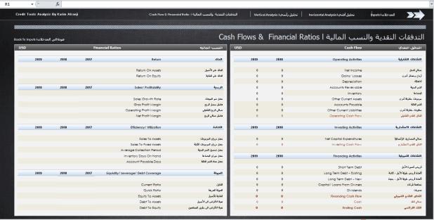 شيت التحليل المالي,نسب التحليل المالي