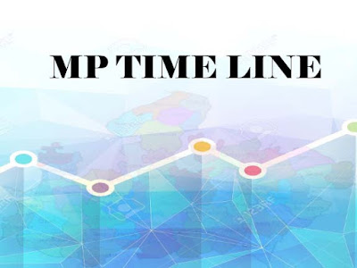 MP TIME LINE IN HIND