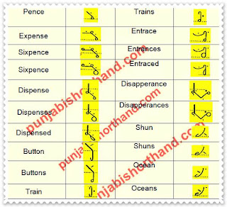 pitman-book-shorthand-exercise-56