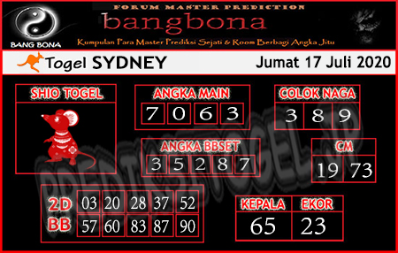 Prediksi Bangbona Sydney Jumat 17 Juli 2020