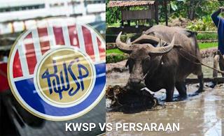 Kesalahan persaraan kwsp