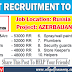 Urgent Recruitment to Russia 2020 | APPLY NOW