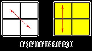 Rumus PBL Ortega 2x2x2 - kesepuluh