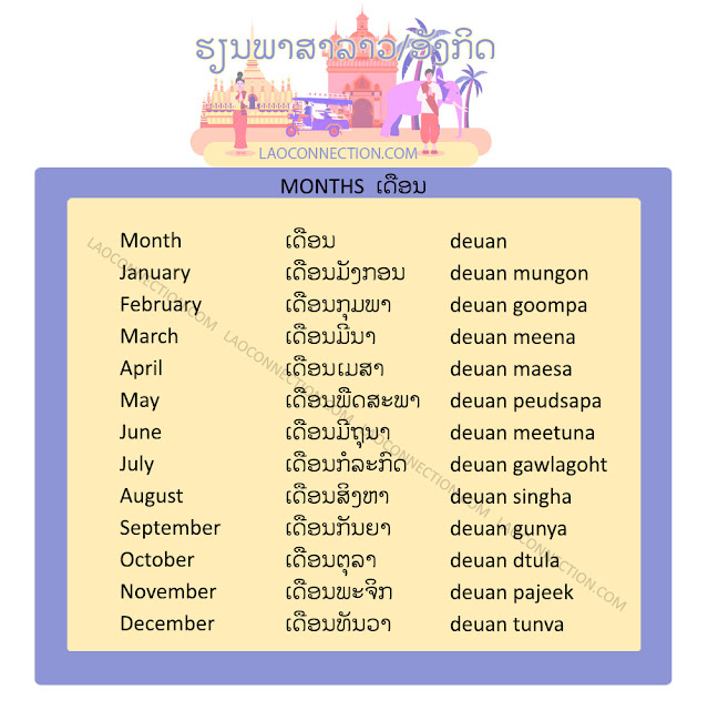 Learn Lao Language: The Basics - Months