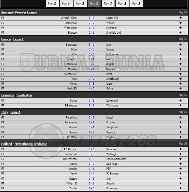 Hasil Pertandingan Sepakbola Tadi Malam, Minggu Tanggal 16 - 17 May  2021