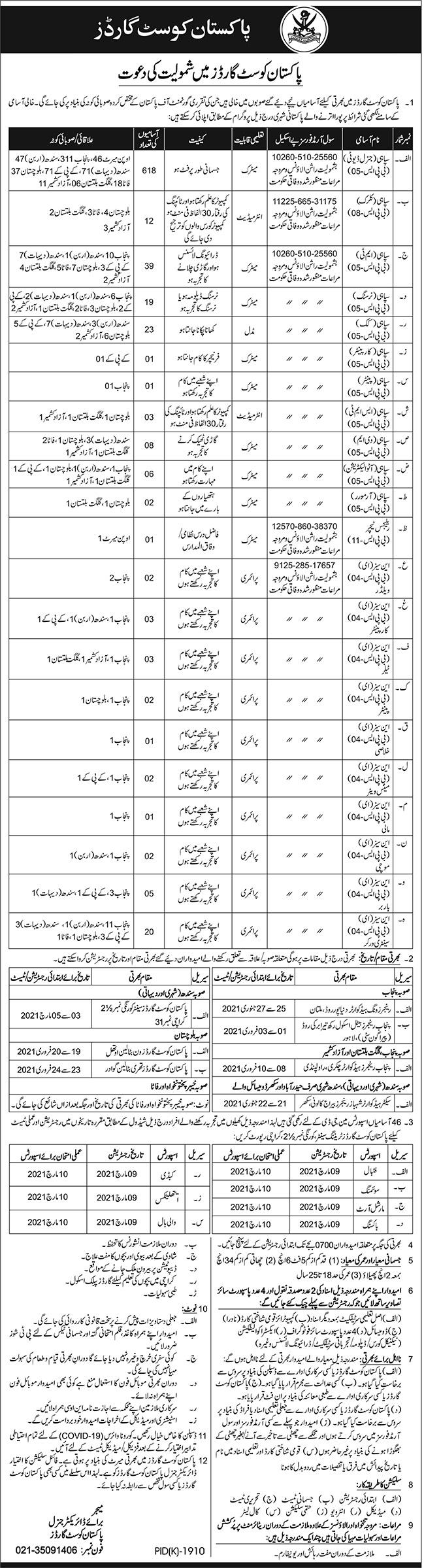 How to Join Pakistan Coast Guard Jobs 2021 - PCG Jobs 2021 - 774+ New Vacancies in Pakistan Coast Guard PCG Jobs 2021 - Coast Guard Jobs 2021