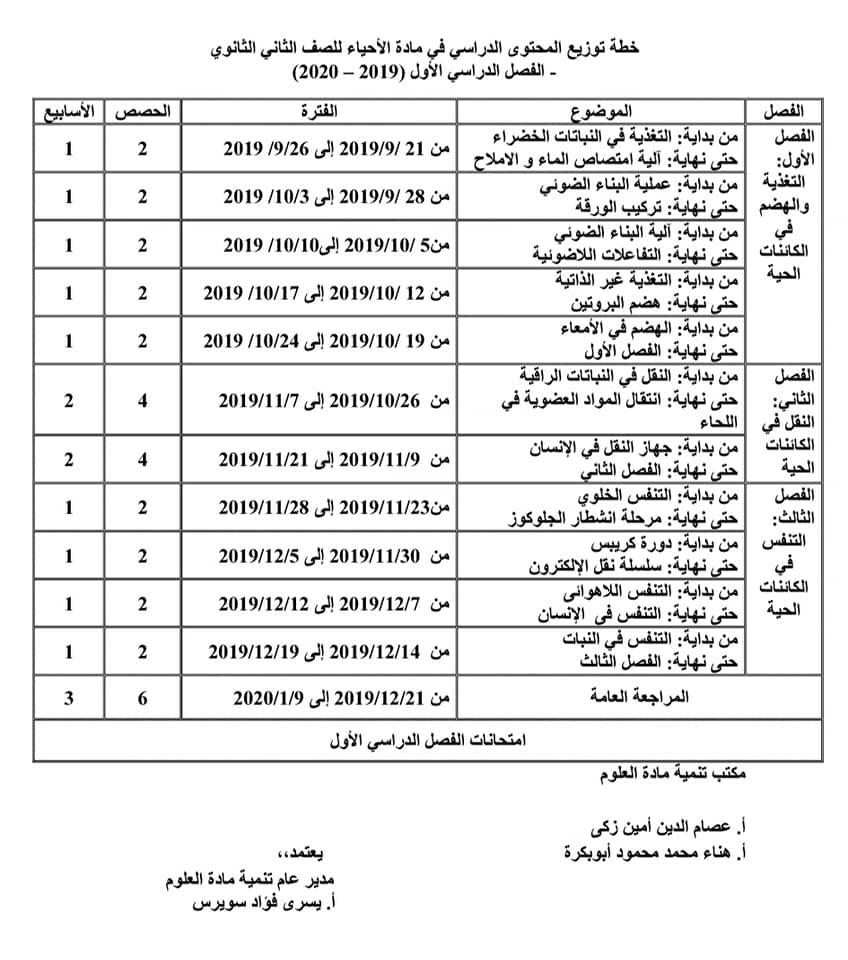 توزيع منهج الاحياء للصف الثاني الثانوي 2021