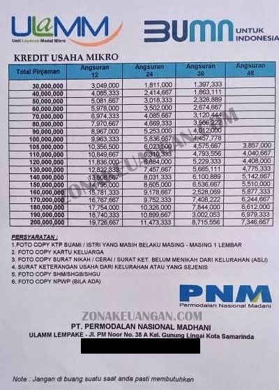 Tabel Angsuran Pinjaman ULaMM