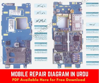 The PDF ebook let you know all kind of feature phone smartphone models hardware and software repairing
