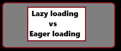 Lazy loading vs Eager loading in Singleton Design Pattern in C#