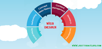 what is web designing course, how to learn web designing, what is web designing, web design wikipedia, web designing software, web design tutorial, what is web designing article, uses of web design