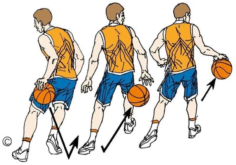 Fungsi Dan Tujuan Gerakan Teknik Pivot Dalam Bola Basket Yang Harus Di Ketahui Ilmuips My Id Materi Belajar Gratis