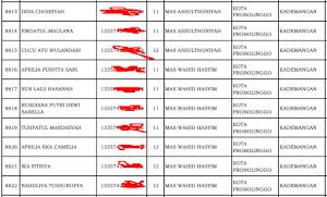 Lampiran SK PIP MA Tahap III Tahun 2020 - Kota Probolinggo [sudah displit]