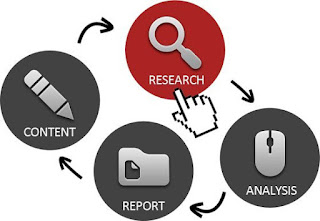 Article Submission As SEO Strategy,Single Most Powerful SEO Tool