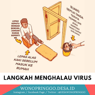 Cara Menghalau Coronavirus di Rumah