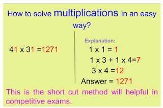 Multiplications_Competitive_Exams