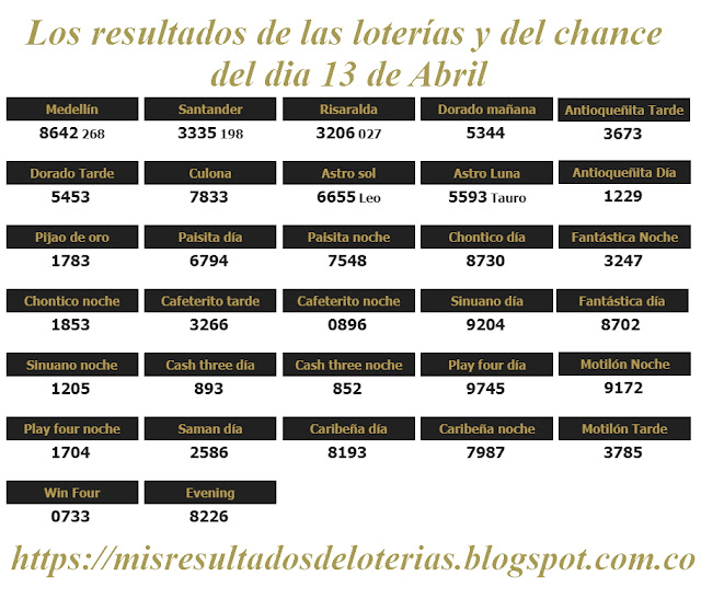 Los resultados de las loterías y del chance  del dia 13 de Abril