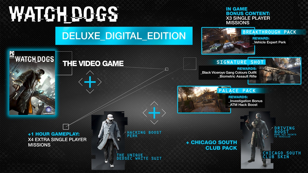 Watch Dogs Deluxe Edition Poster