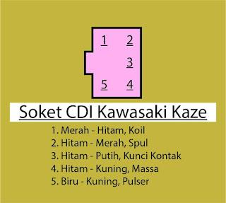 soket-cdi-kawasaki-kaze