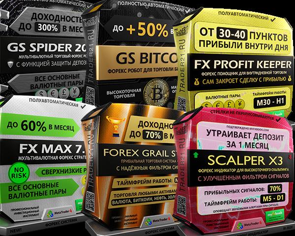 Комплект профессиональных инструментов для форекс-трейдинга