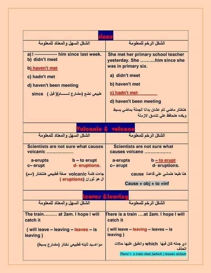 أهم تركات منهج اللغة الانجليزية للثانوية العامة  8