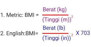 Formula BMI
