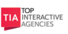 Digital Marketing Agency, Digital recommended, Spanish Content Marketing, Spanish Digital Marketing