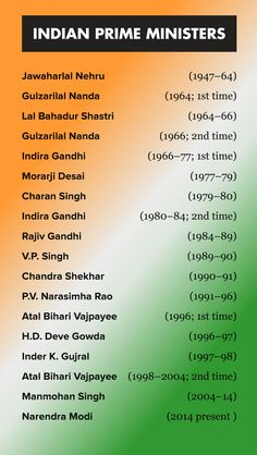 Indian Prime Ministers List Chart
