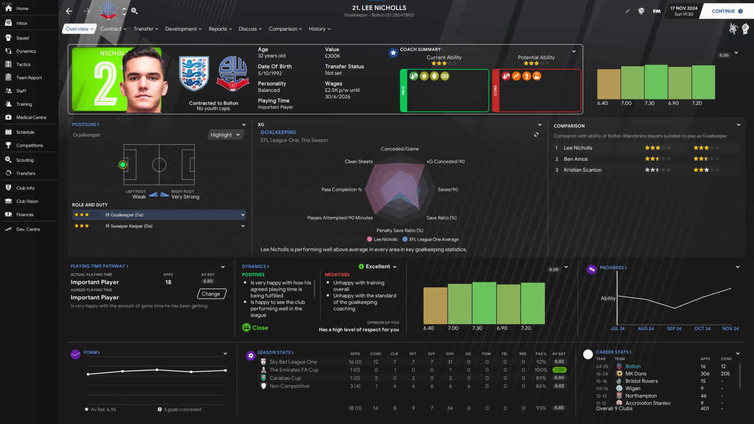 Football Manager 2021 Skin - TCS 2021