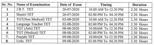 image : HPTET June 2020 Exam Schedule July-August 2020 @ TeachMatters