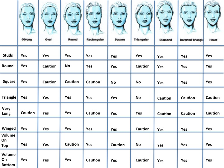 How to Pick Earrings for Your Face