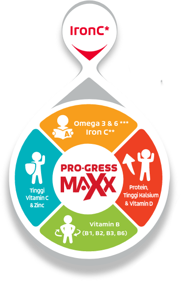 sgm-eksplor-pro-gress-maxx-ironc