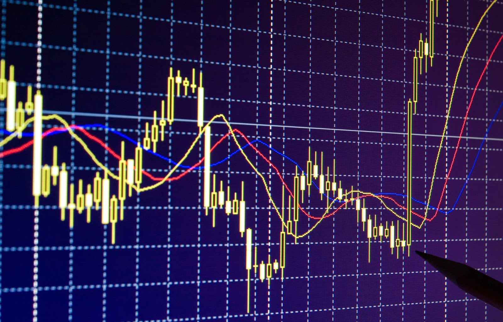 pivot-points-trading