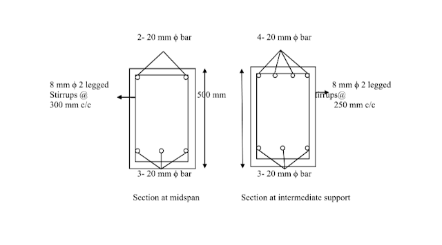 Design a rectangular beam continuous over 4 column supports of effective shap 6m.