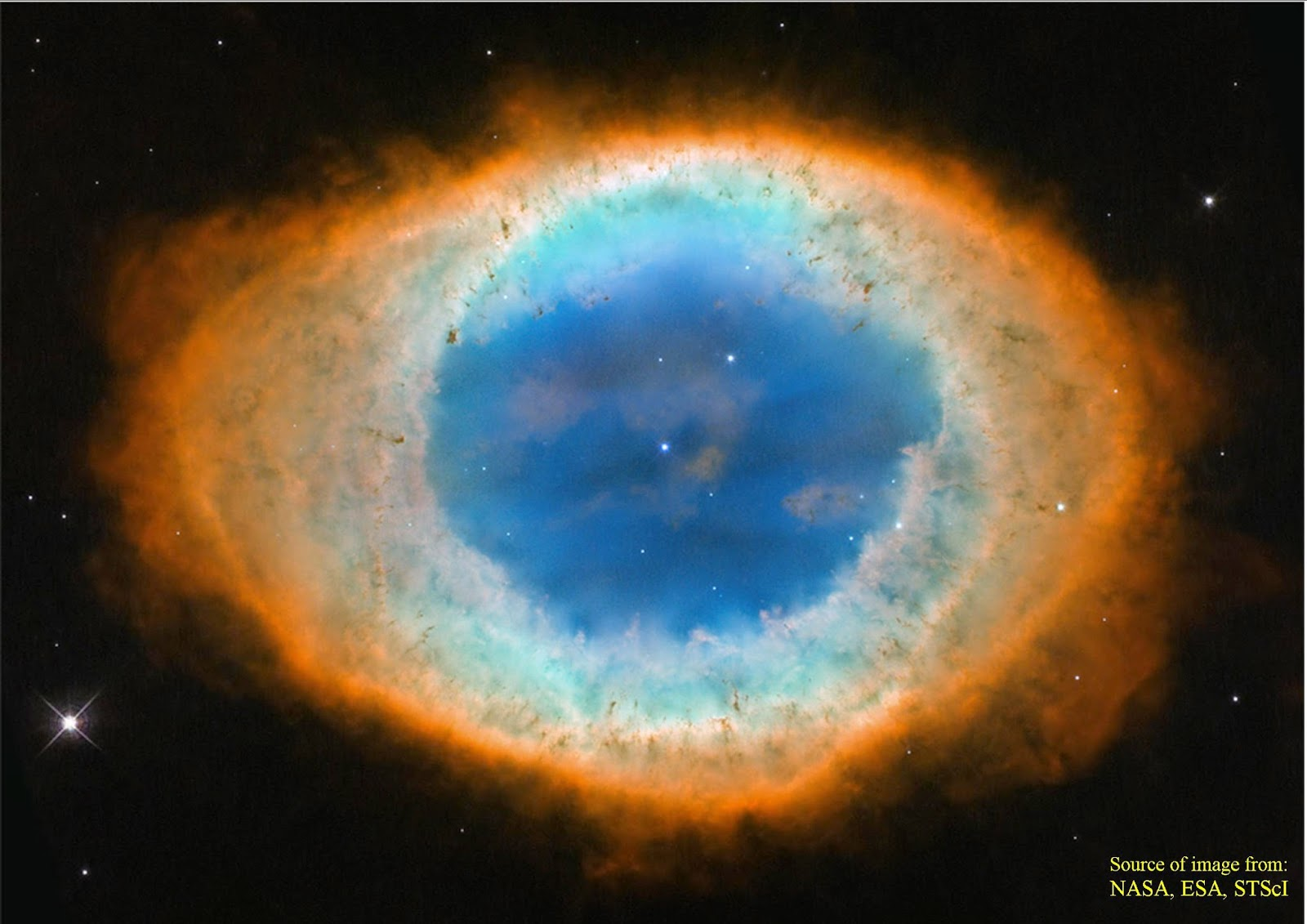 ring nebula distance - 991×734