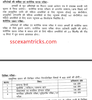 UP Police SI PET/ PST Male 2015 Syllabus
