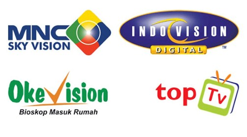 Paket TV Kabel dan Internet Indovision Unlimited 2020