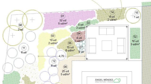 planos paisajismo, planos jardinería, proyectos paisajismo, diseño jardines, estudiar paisajismo