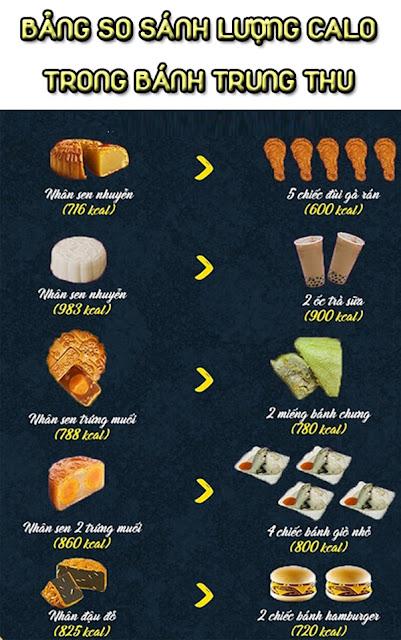 2 công thức làm bánh trung thu eat clean kiểm soát kcal 4