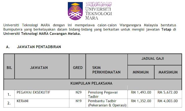 Universiti Teknologi MARA Cawangan Melaka