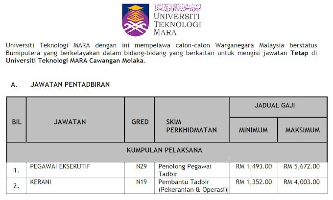 Jawatan Kosong di Universiti Teknologi MARA (UITM) Melaka.