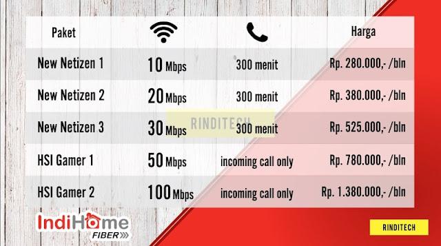 Pilihan Paket Indihome Internet Only - Harganya Berapa?