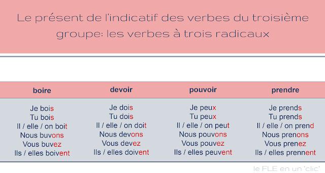 les verbes du troisième groupe au présent de l'indicatif, le présent de l'indicatif, les verbes du troisième groupe, FLE, le FLE en un 'clic', conjugaison