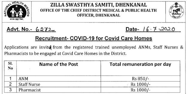 contractual nursing jobs in dhenkanal odisha
