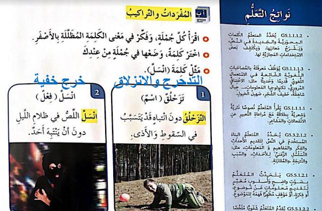 حل درس أنا حر لغة عربية الصف الخامس الفصل الثاني