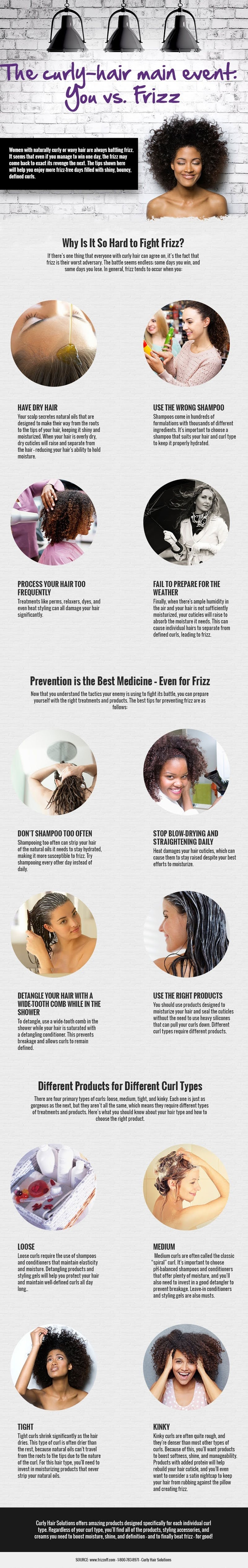 The Curly Hair Main Event: You vs. Frizz #infographic
