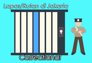 Lapas dan Rutan di Jakarta