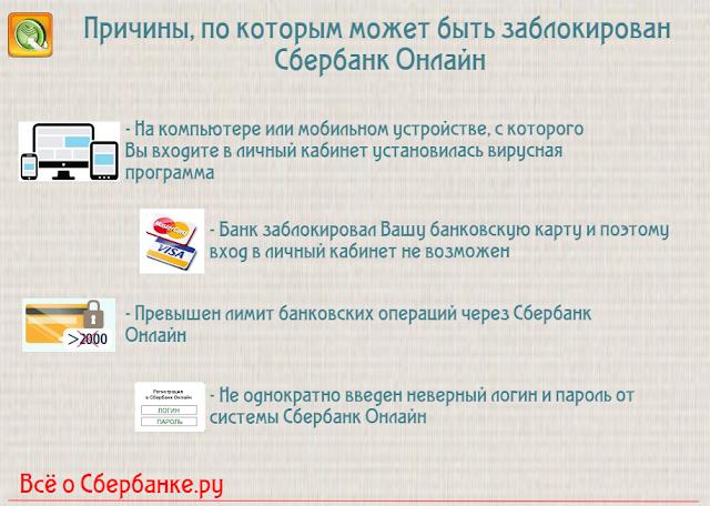 сбербанк онлайн, причины по которым заблокирован личный кабинет